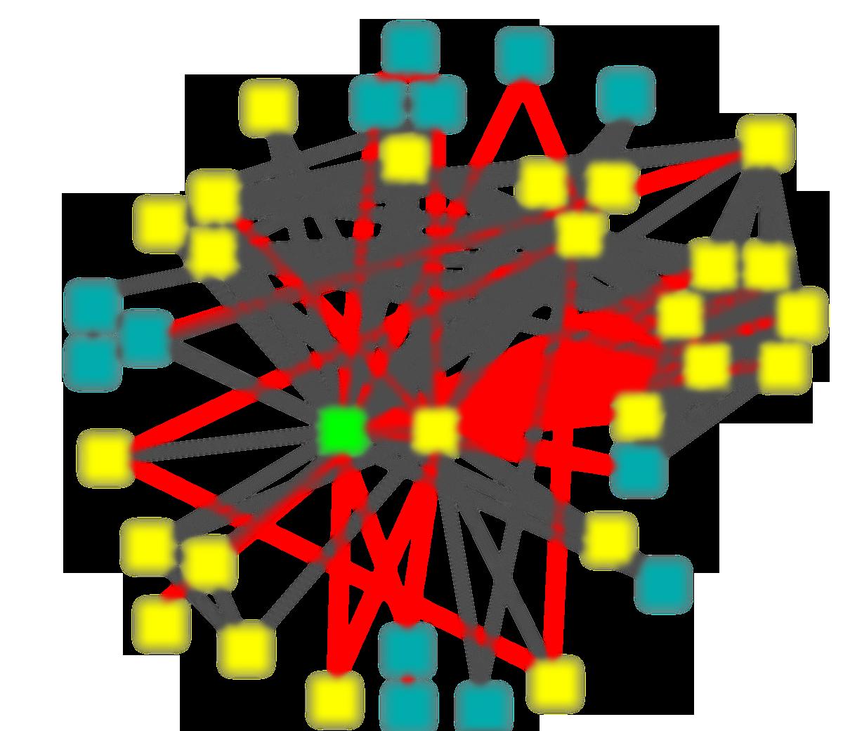 protein protein interaction